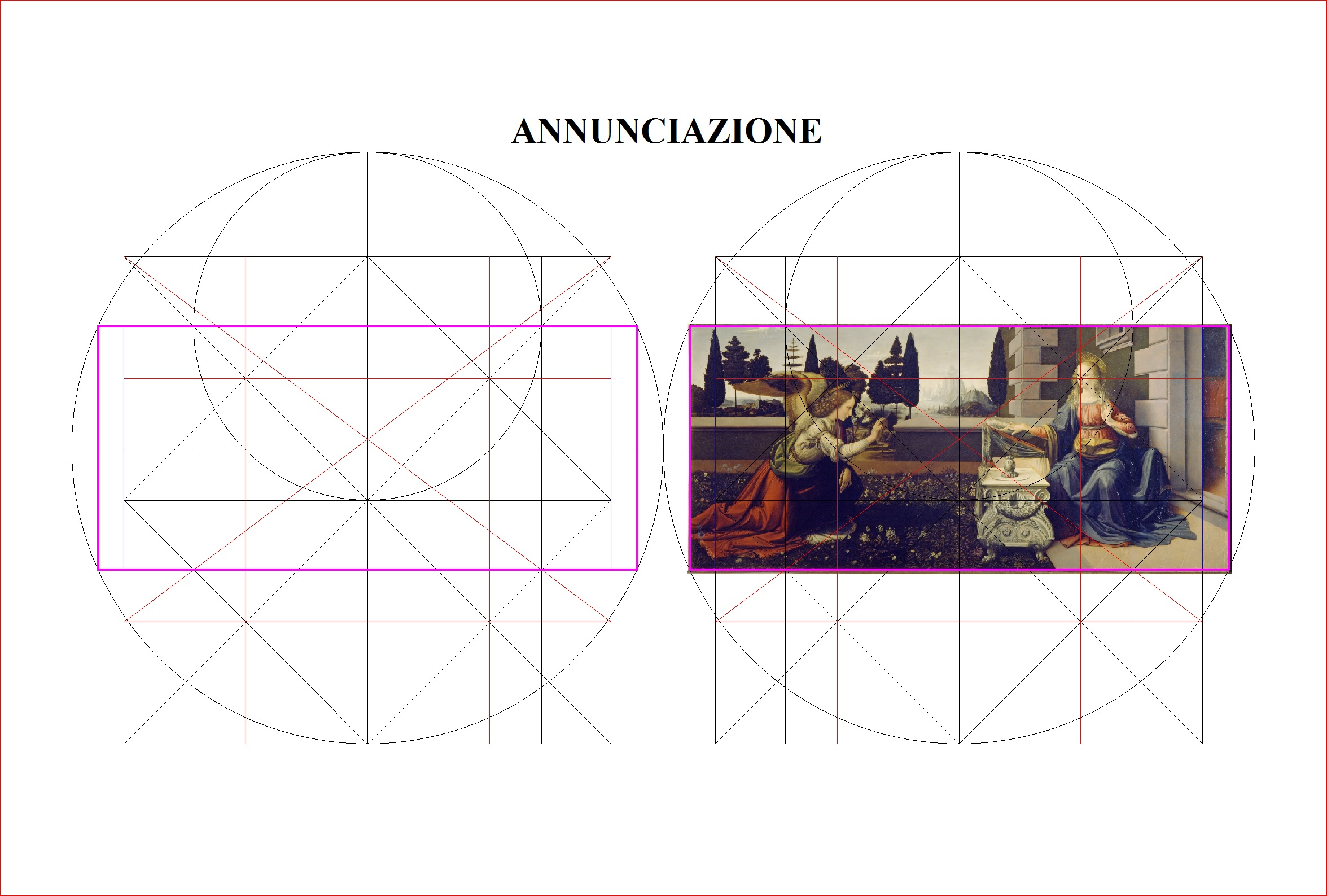 an analysis on the works of leonardo da vinci A short biography describes 's life, times, and work also explains the historical and literary context that influenced leonardo da vinci.